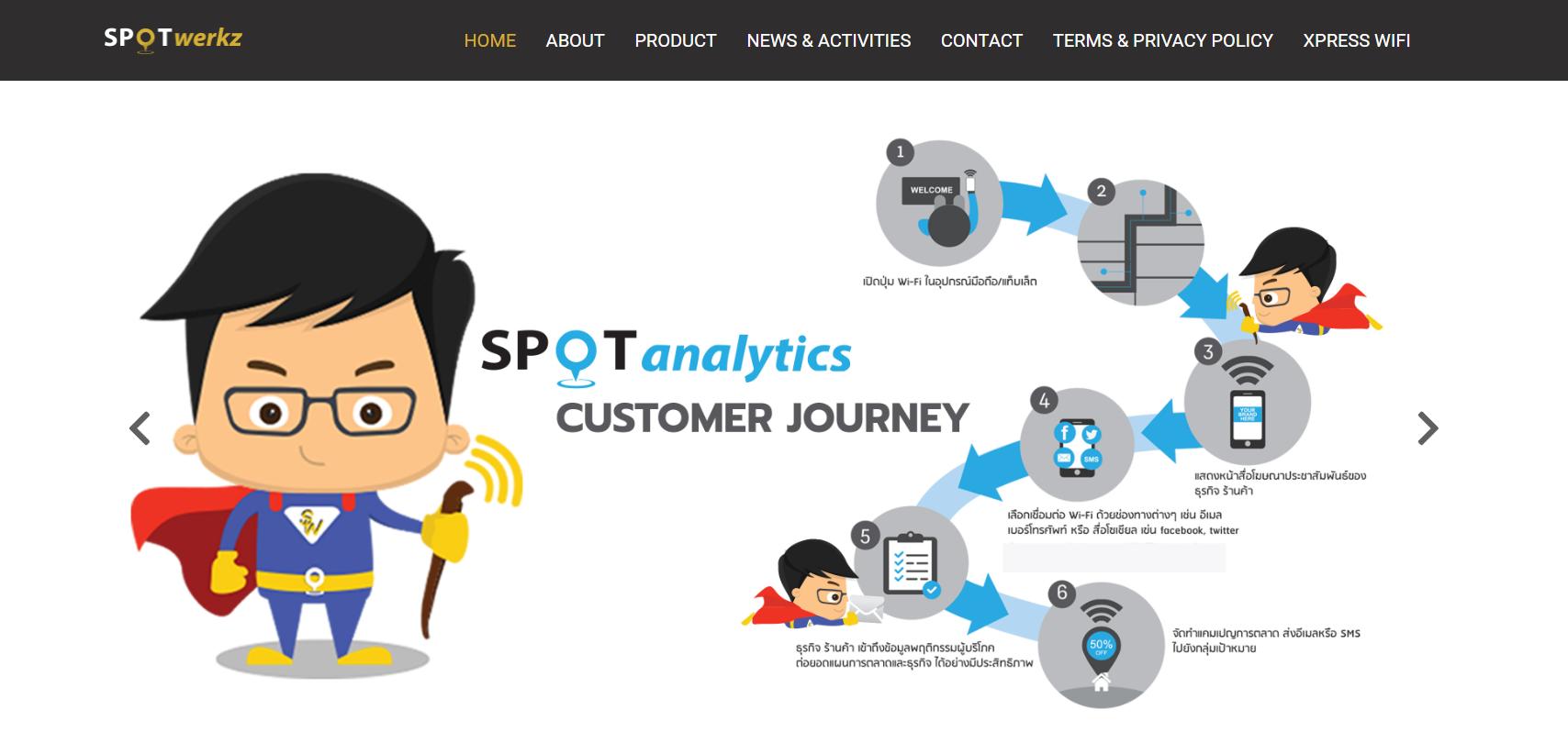 spotwerkz-profile-banner-2